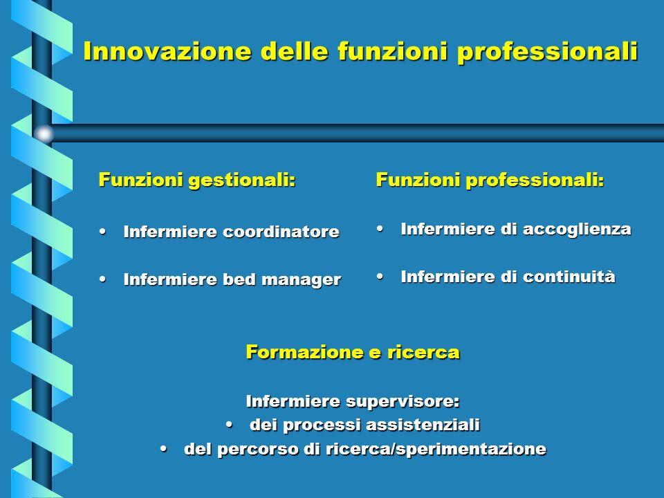 Innovazione delle funzioni professionali