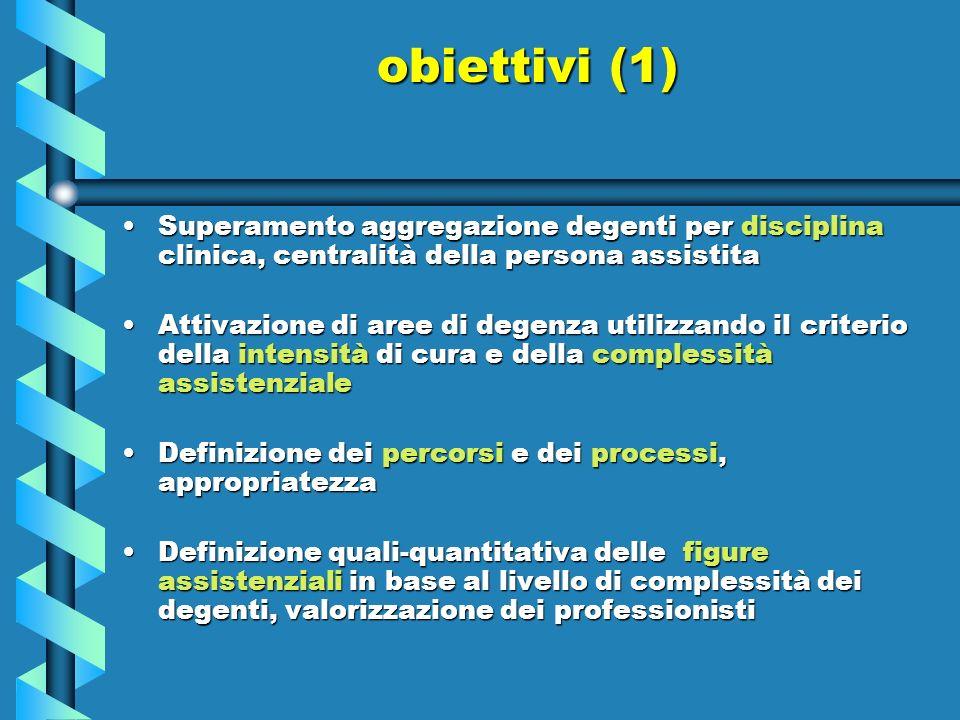 obiettivi (1) Superamento aggregazione degenti per disciplina clinica, centralità della persona assistita.