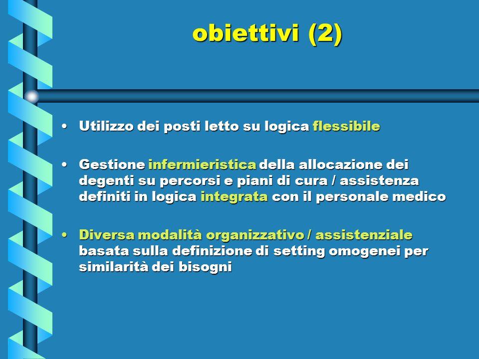 obiettivi (2) Utilizzo dei posti letto su logica flessibile