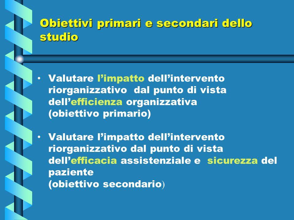 Obiettivi primari e secondari dello studio