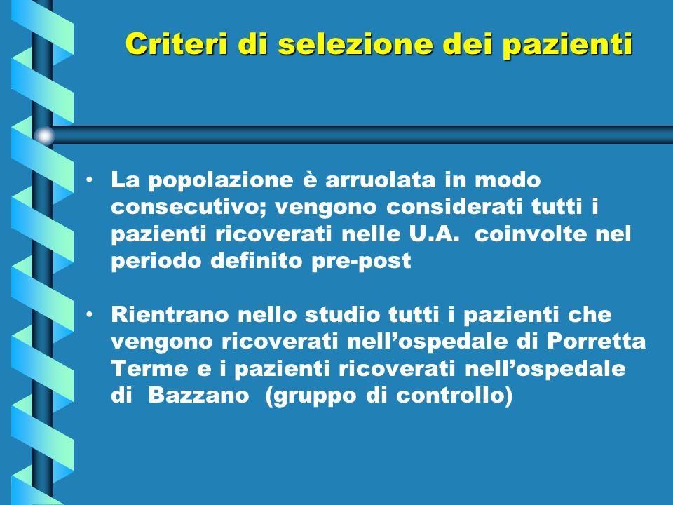 Criteri di selezione dei pazienti