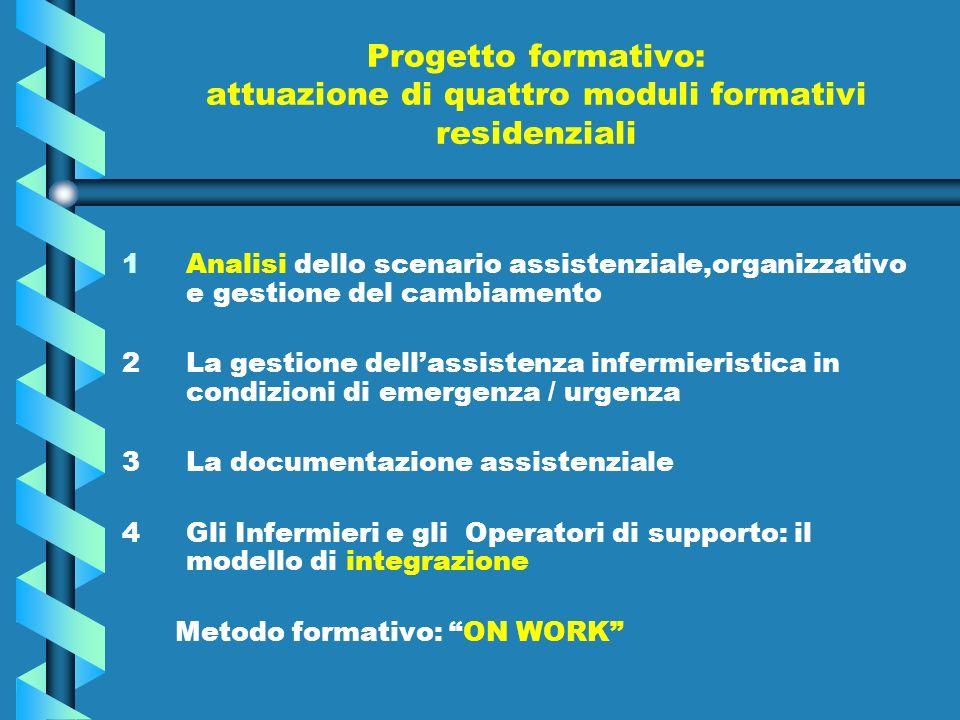Progetto formativo: attuazione di quattro moduli formativi residenziali