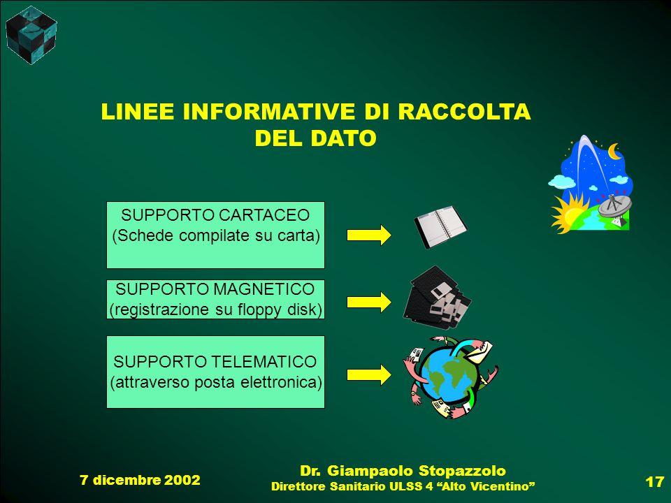 LINEE INFORMATIVE DI RACCOLTA DEL DATO