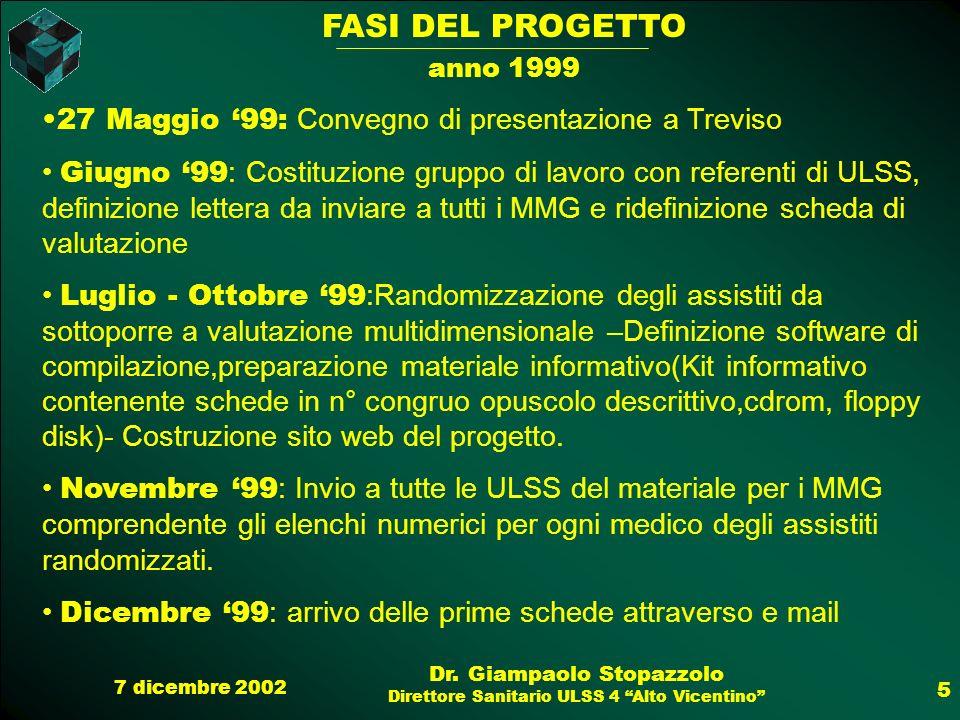 FASI DEL PROGETTO anno 1999 27 Maggio '99: Convegno di presentazione a Treviso.