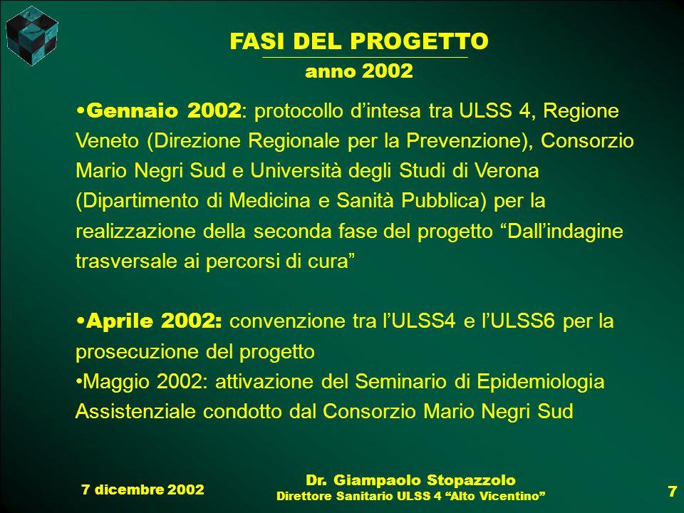FASI DEL PROGETTO anno 2002