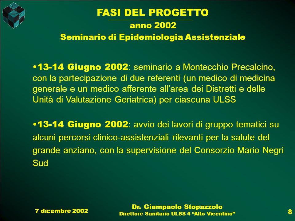 FASI DEL PROGETTO anno 2002. Seminario di Epidemiologia Assistenziale.