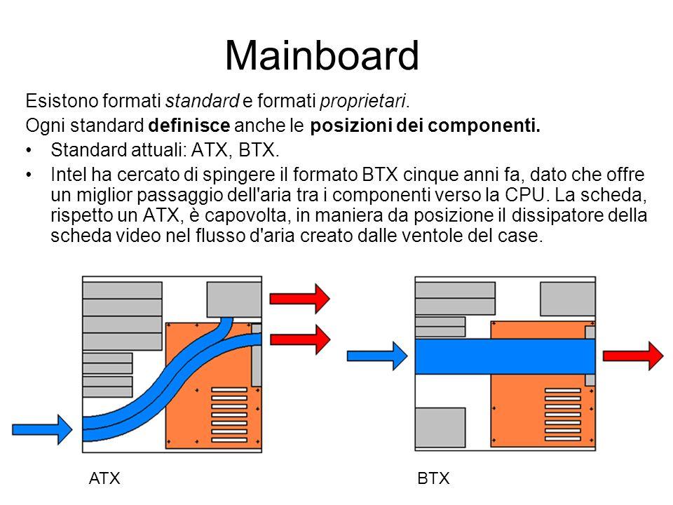 Mainboard Esistono formati standard e formati proprietari.