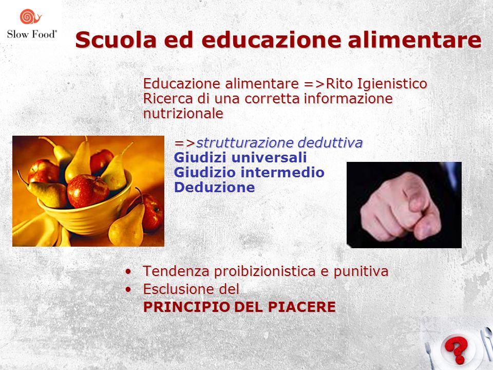 Scuola ed educazione alimentare