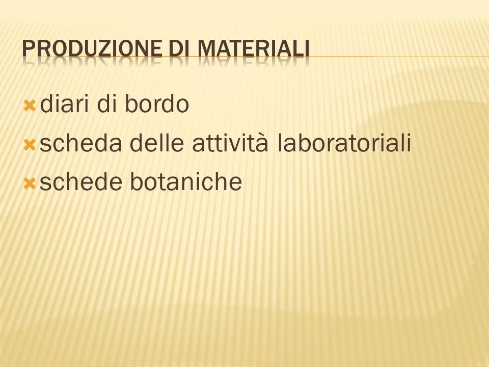 Produzione di materiali