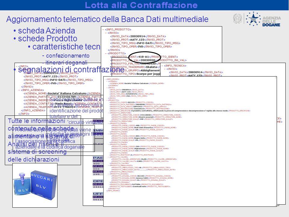 Aggiornamento telematico della Banca Dati multimediale scheda Azienda