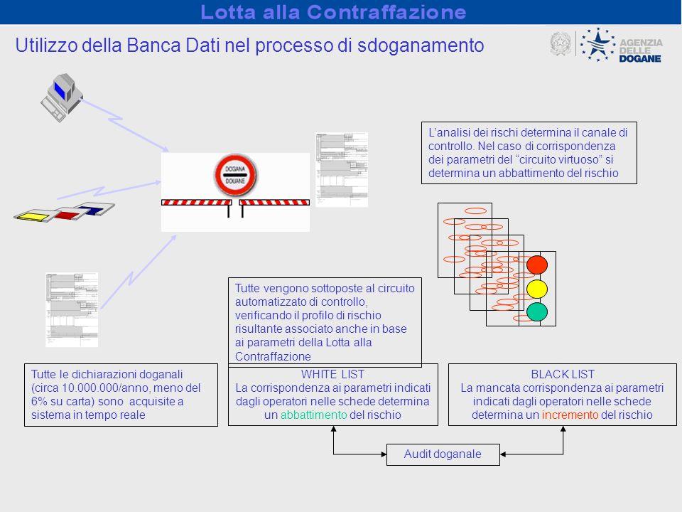 Utilizzo della Banca Dati nel processo di sdoganamento