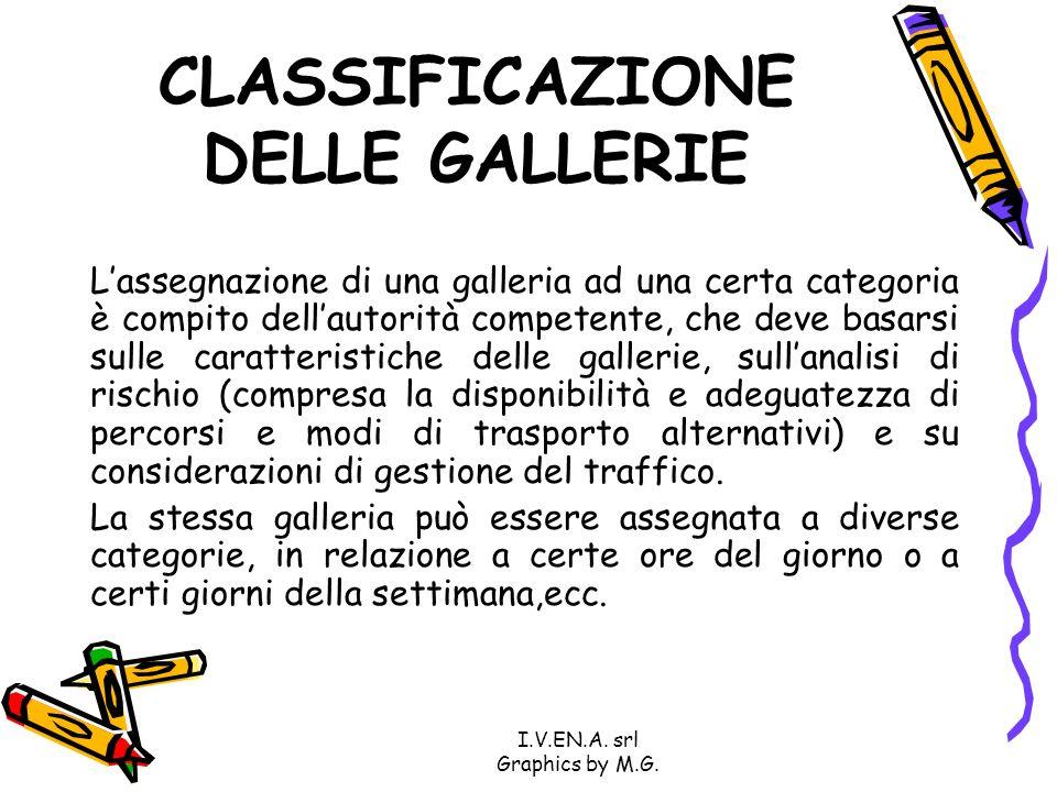 CLASSIFICAZIONE DELLE GALLERIE