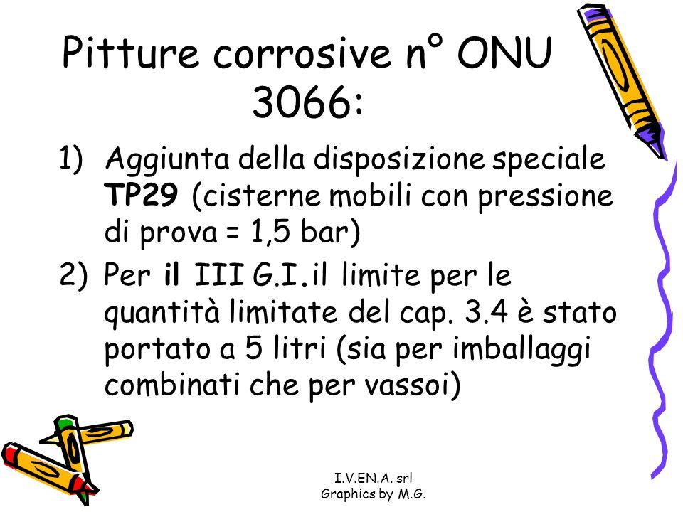 Pitture corrosive n° ONU 3066: