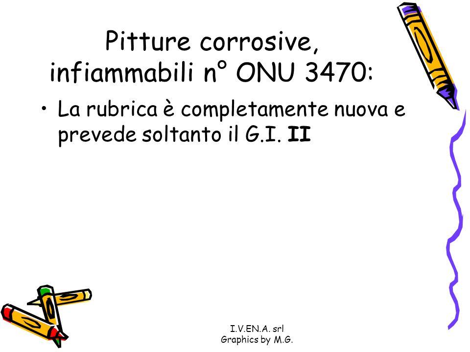 Pitture corrosive, infiammabili n° ONU 3470: