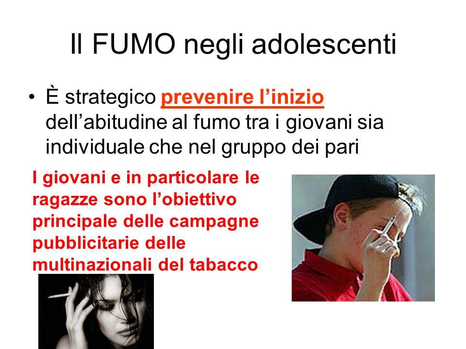 Il FUMO negli adolescenti