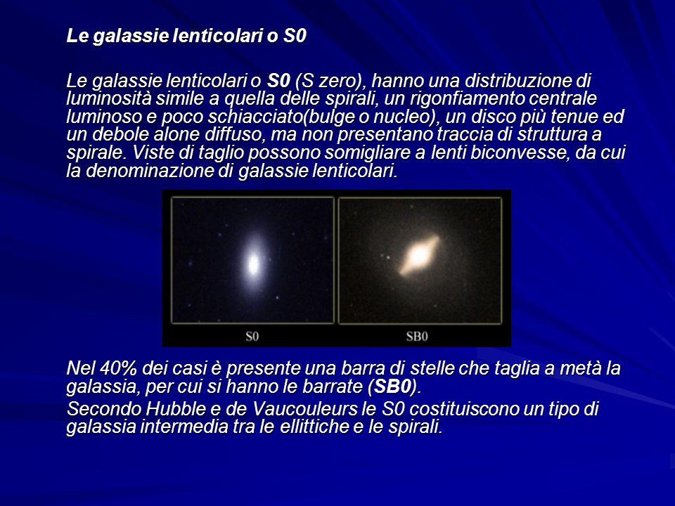 Le galassie lenticolari o S0