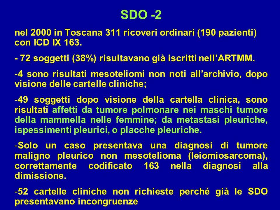SDO -2 nel 2000 in Toscana 311 ricoveri ordinari (190 pazienti) con ICD IX 163. - 72 soggetti (38%) risultavano già iscritti nell'ARTMM.