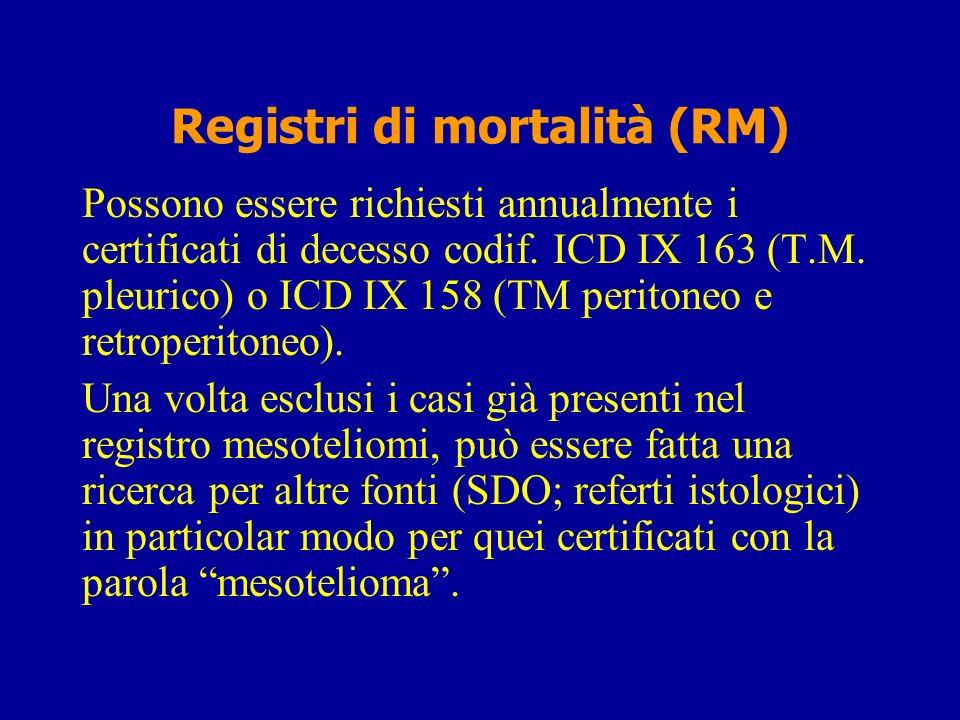 Registri di mortalità (RM)