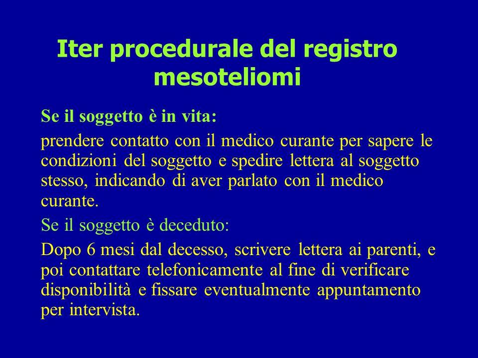 Iter procedurale del registro mesoteliomi