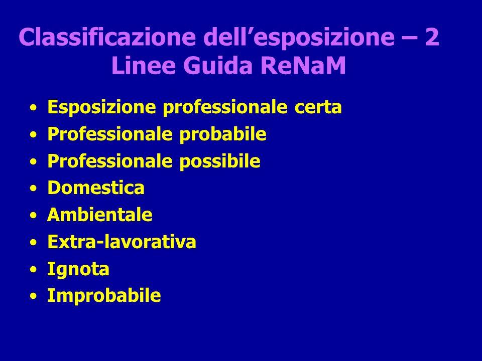 Classificazione dell'esposizione – 2 Linee Guida ReNaM