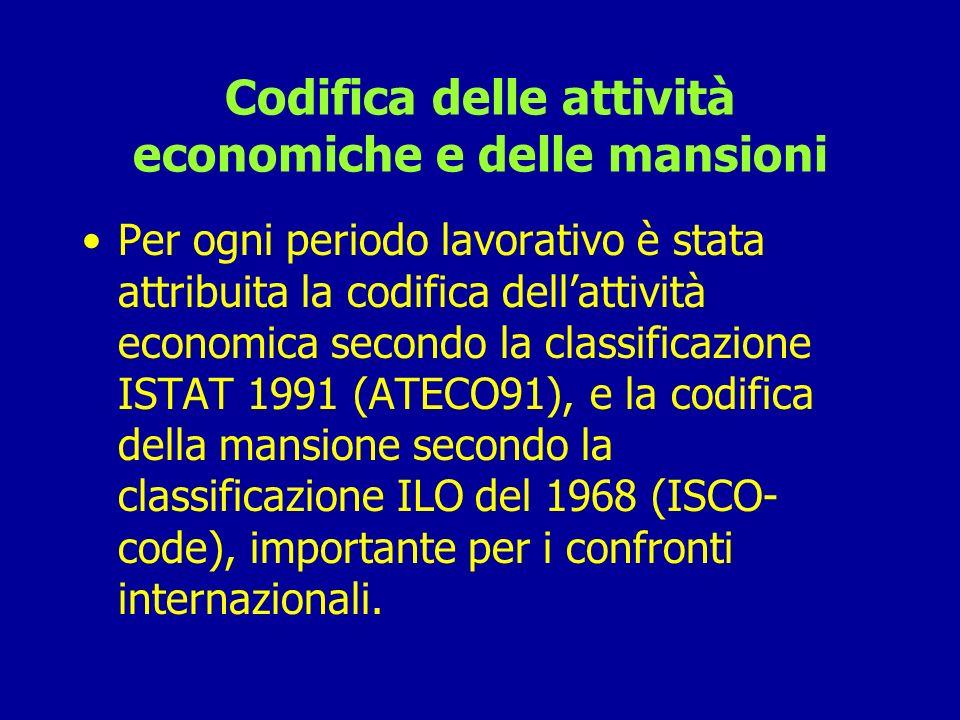 Codifica delle attività economiche e delle mansioni