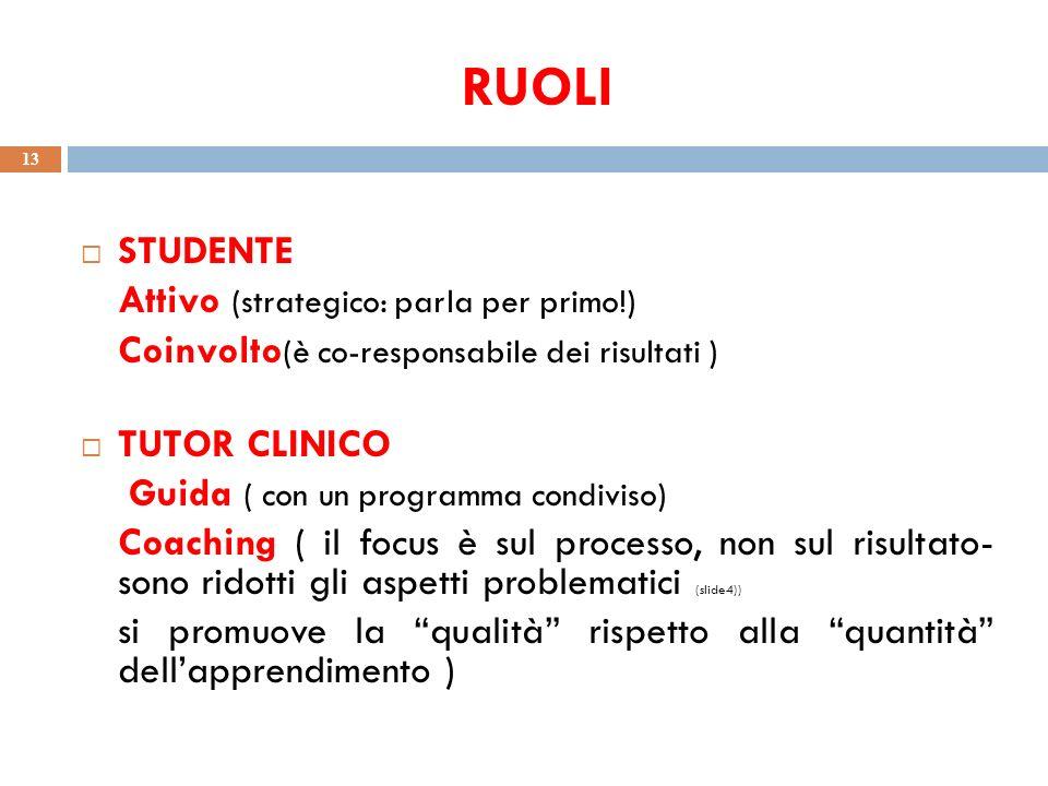 RUOLI STUDENTE Attivo (strategico: parla per primo!)