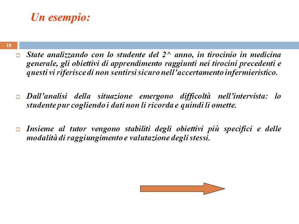 Un esempio: