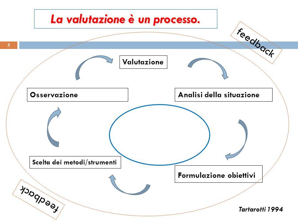 La valutazione è un processo.