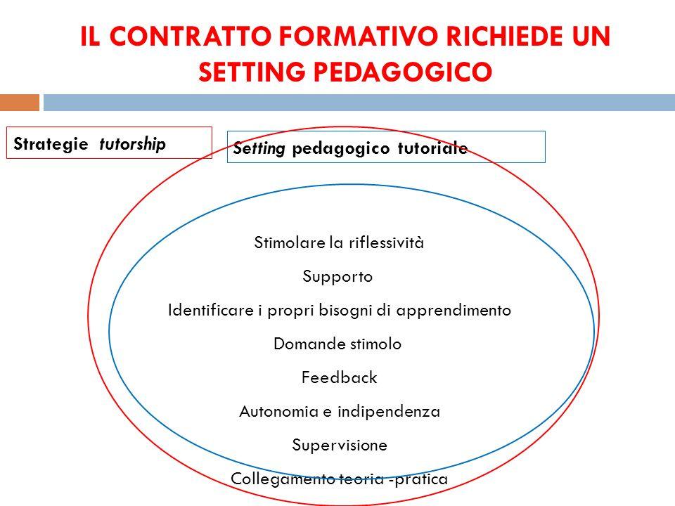 IL CONTRATTO FORMATIVO RICHIEDE UN SETTING PEDAGOGICO