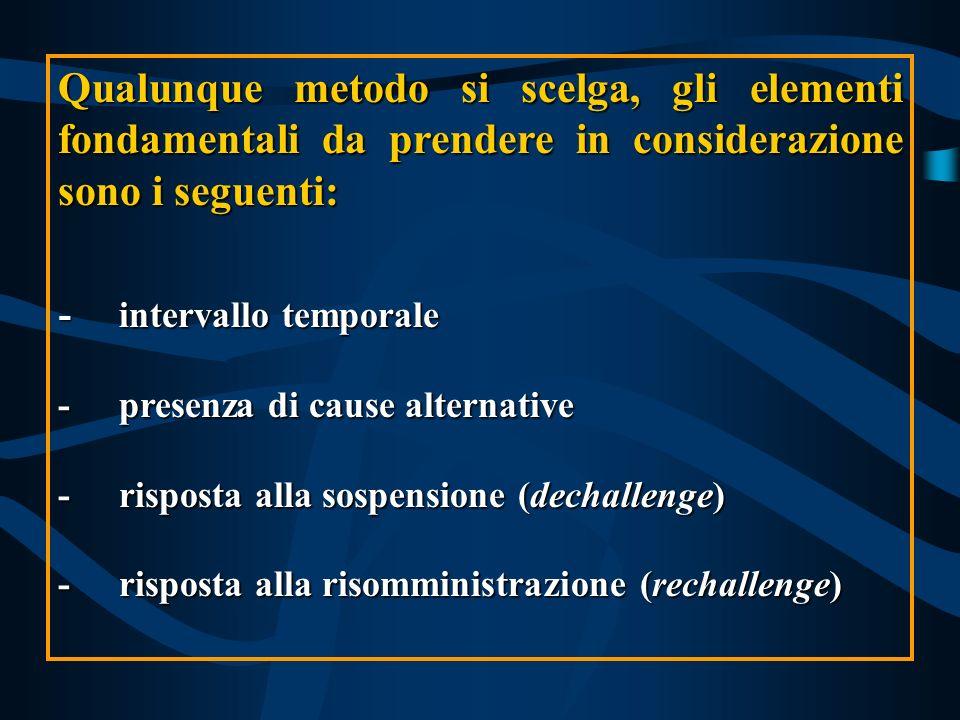Qualunque metodo si scelga, gli elementi fondamentali da prendere in considerazione sono i seguenti: