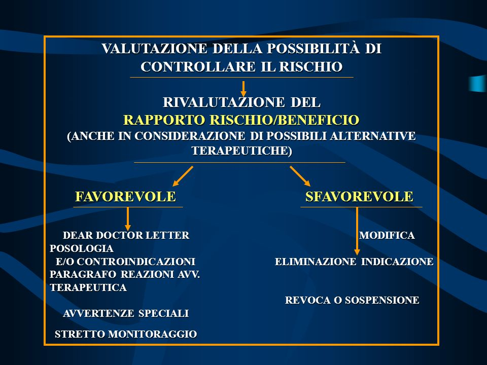 VALUTAZIONE DELLA POSSIBILITÀ DI CONTROLLARE IL RISCHIO