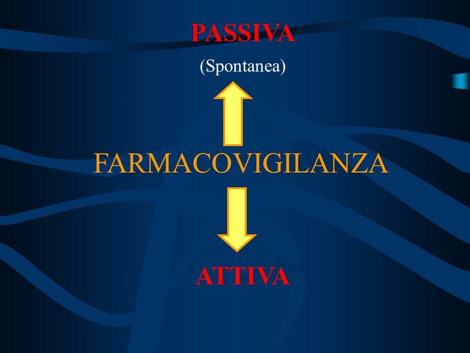 PASSIVA (Spontanea) FARMACOVIGILANZA ATTIVA