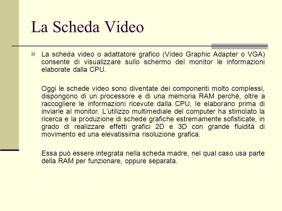 La Scheda Video