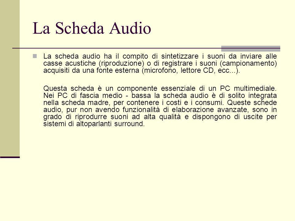 La Scheda Audio