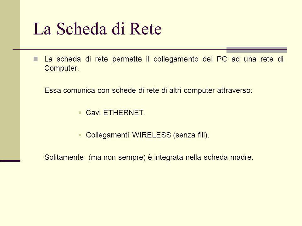 La Scheda di ReteLa scheda di rete permette il collegamento del PC ad una rete di Computer.