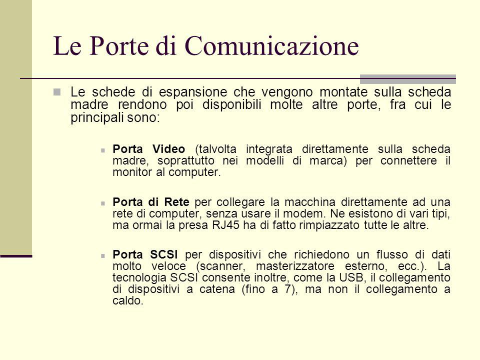 Le Porte di Comunicazione