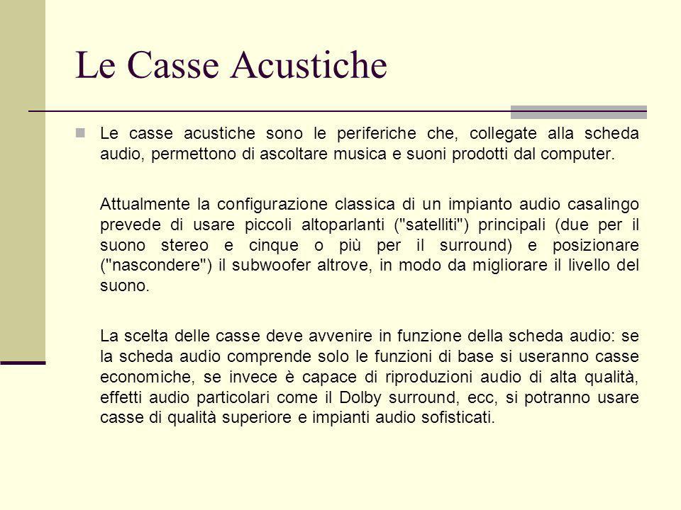 Le Casse Acustiche