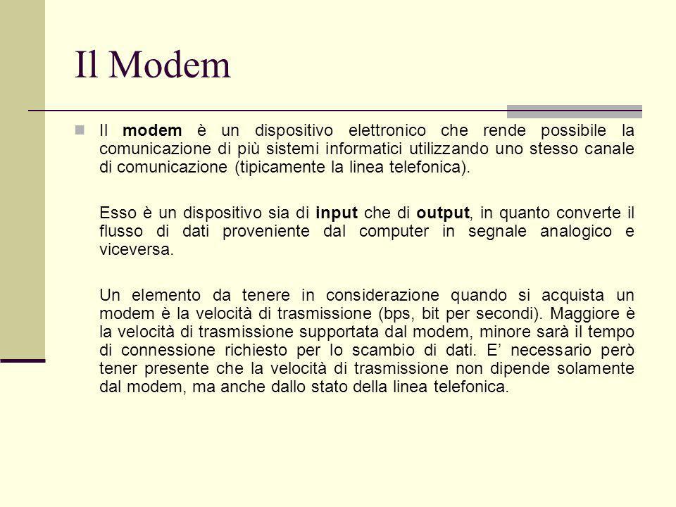 Il Modem