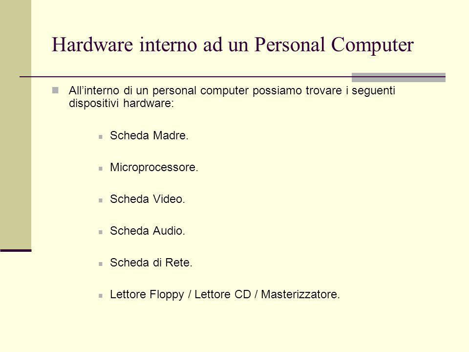 Hardware interno ad un Personal Computer