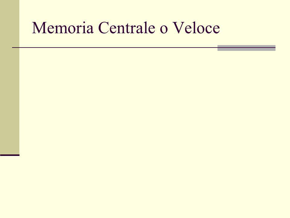 Memoria Centrale o Veloce