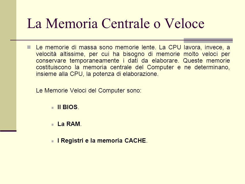 La Memoria Centrale o Veloce