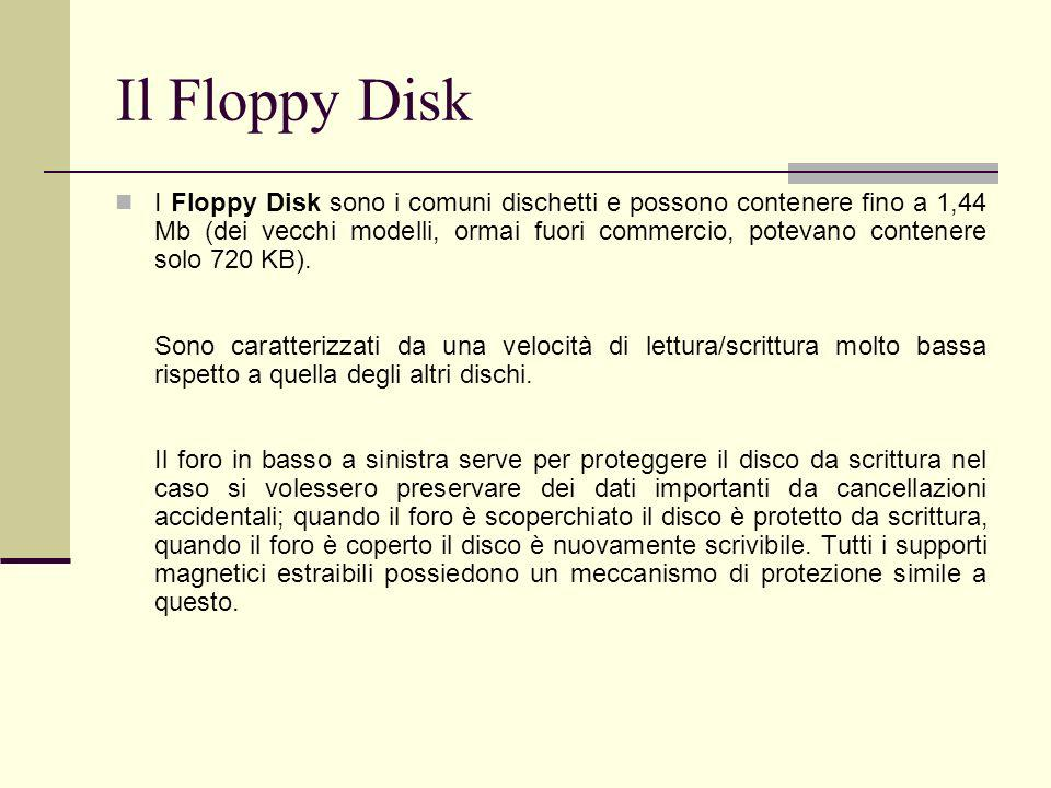 Il Floppy Disk