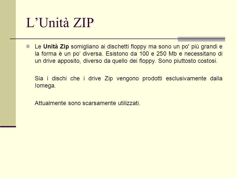 L'Unità ZIP