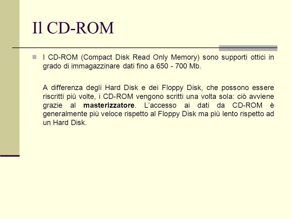 Il CD-ROM I CD-ROM (Compact Disk Read Only Memory) sono supporti ottici in grado di immagazzinare dati fino a 650 - 700 Mb.