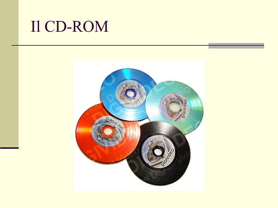 Il CD-ROM