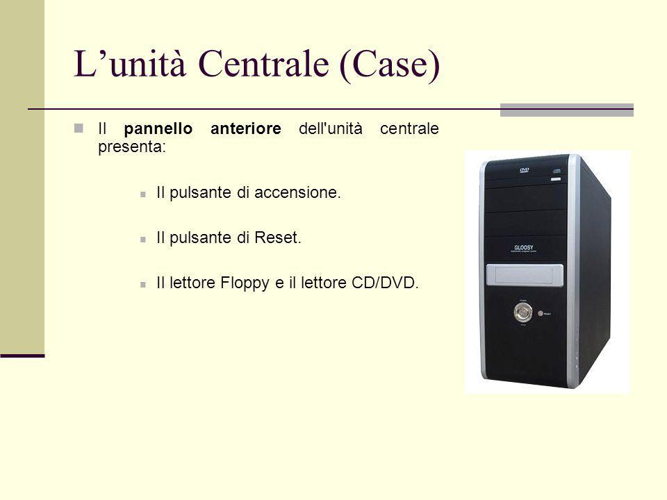 L'unità Centrale (Case)