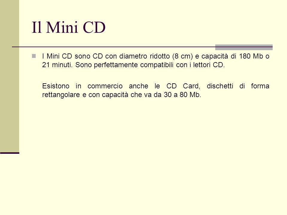 Il Mini CD I Mini CD sono CD con diametro ridotto (8 cm) e capacità di 180 Mb o 21 minuti. Sono perfettamente compatibili con i lettori CD.