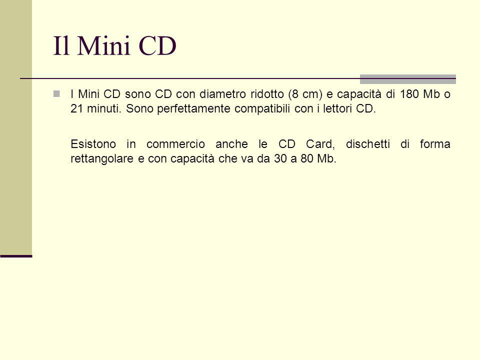 Il Mini CDI Mini CD sono CD con diametro ridotto (8 cm) e capacità di 180 Mb o 21 minuti. Sono perfettamente compatibili con i lettori CD.