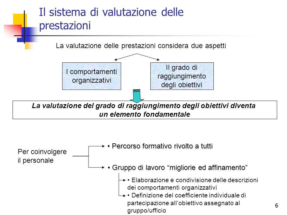 Il sistema di valutazione delle prestazioni