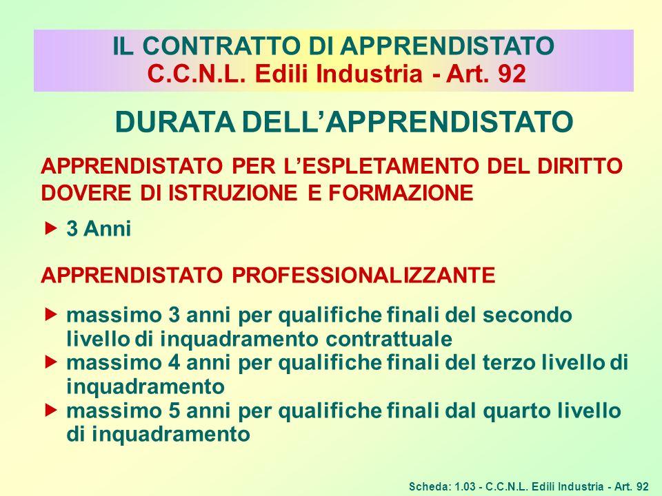 DURATA DELL'APPRENDISTATO